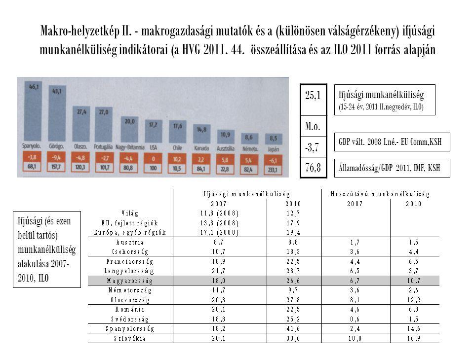 Kutatási adalékok III Az észlelt pozícióromlás (hosszabb és rövidebb távú el ő zményeken alapuló, retrospektív vagy paneldinamikai alapon regisztrált) mozzanatainak és a (mérsékelt-radikális skála révén mért) radikális konfliktuspotenciál magyarázó tényez ő i (CATREG Optimal Scaling regresszióelemzés; DKMKA MVP 2008-9) Viszont (további elemzések szerint) a radikális konfliktuspotenciál tematikus közbüls ő magyarázó változói közt a félmúltbeli tényez ő k gyengébb, a közvetlen el ő zmények (válságbeli érintettség diverz jellegének) er ő sebb szerepe Foglalkozási vonatkozásokon belül a kontextuális mozzanat (foglalkozási mili ő ), bizonyos összefüggésekben a munkaaktivitás (keres ő munkával rendelkezés viszonylag jelent ő s szerepe) A hosszabb távú egzisztenciális el ő zmények kikristályosodottabb lecsapódása, a regionális el ő ny-hátrány er ő teljes tudatosulásával (így az é-m.o.-i válaszadók közül mindössze 1 százalék tekintette családját a rendszerváltás nyertesének, míg országosan 22 százalék)