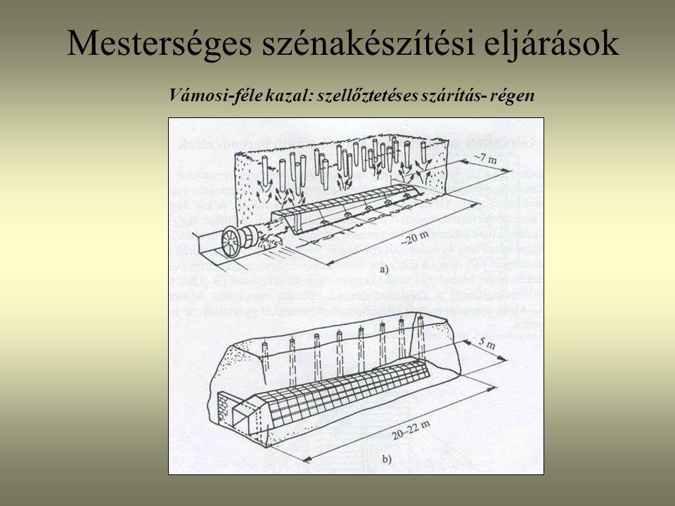Mesterséges szénakészítési eljárások Vámosi-féle kazal: szellőztetéses szárítás- régen