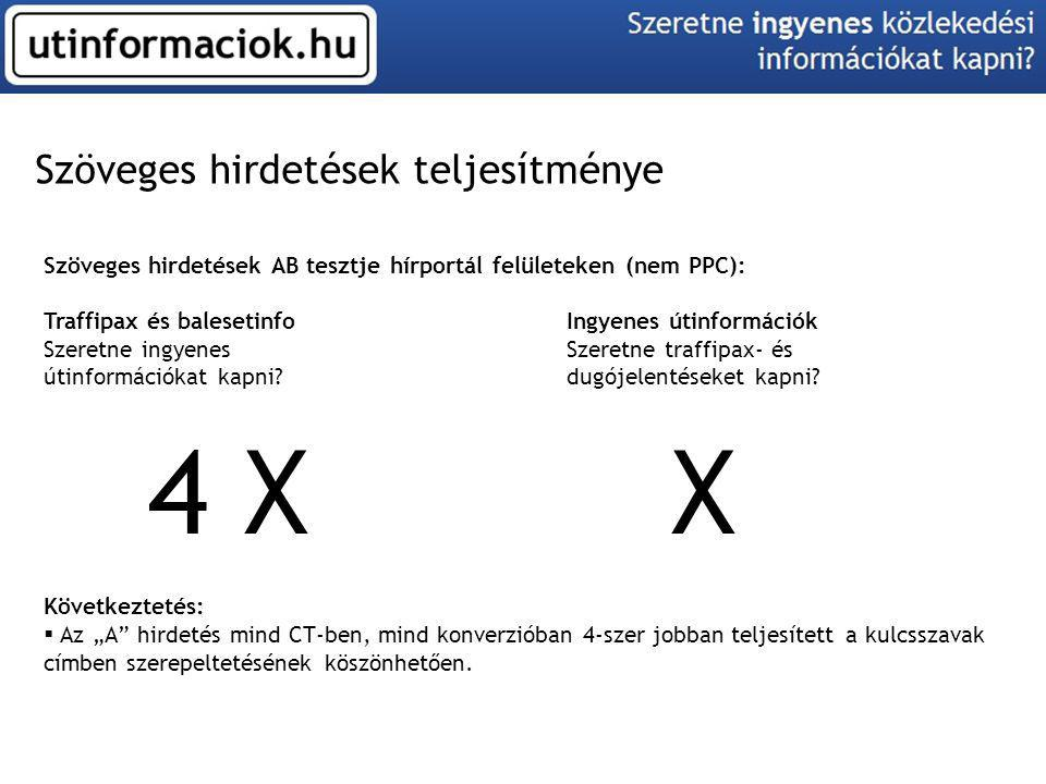 Szöveges hirdetések teljesítménye Szöveges hirdetések AB tesztje hírportál felületeken (nem PPC): Traffipax és balesetinfoIngyenes útinformációk Szere