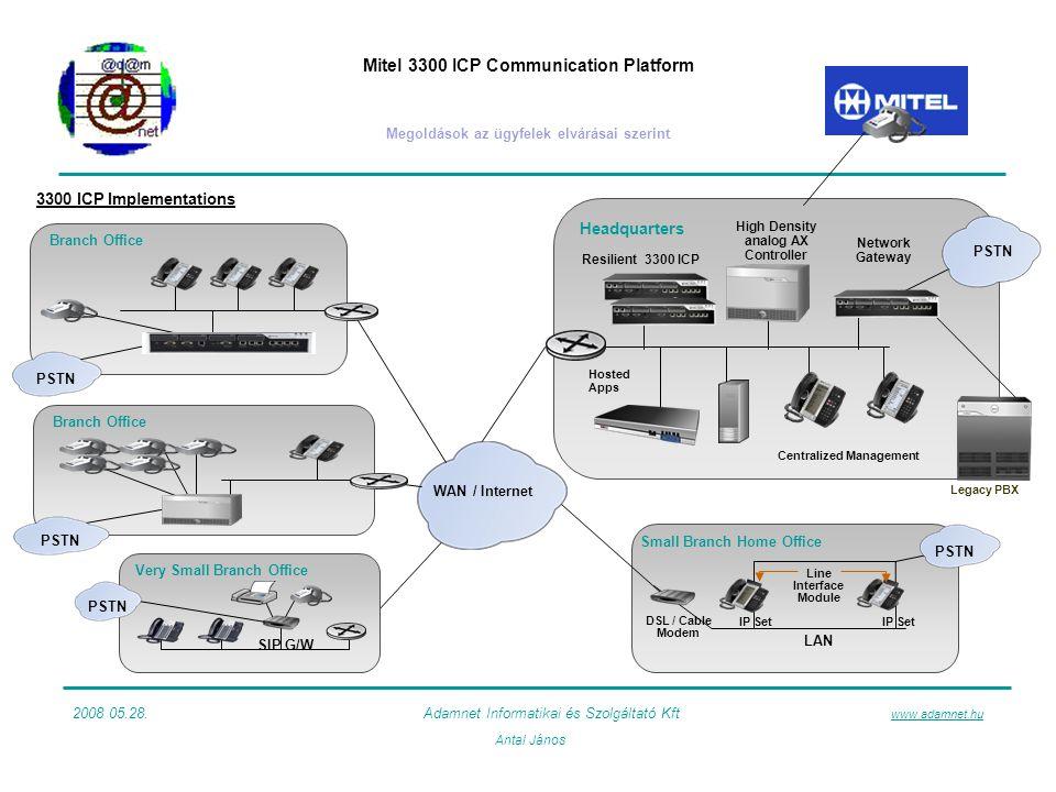 Mitel 3300 ICP Communication Platform Megoldások az ügyfelek elvárásai szerint 2008 05.28.