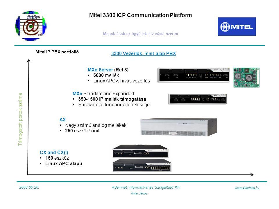 Mitel 3300 ICP Communication Platform Megoldások az ügyfelek elvárásai szerint Mitel IP PBX portfolió 2008 05.28.