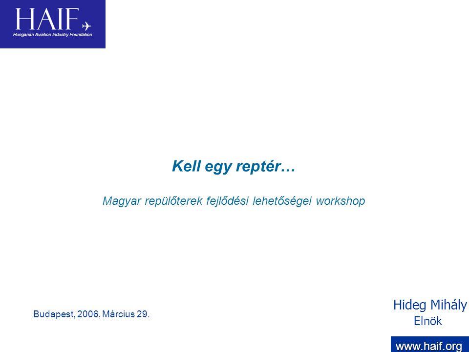 Hideg Mihály Elnök Kell egy reptér… Magyar repülőterek fejlődési lehetőségei workshop Budapest, 2006.