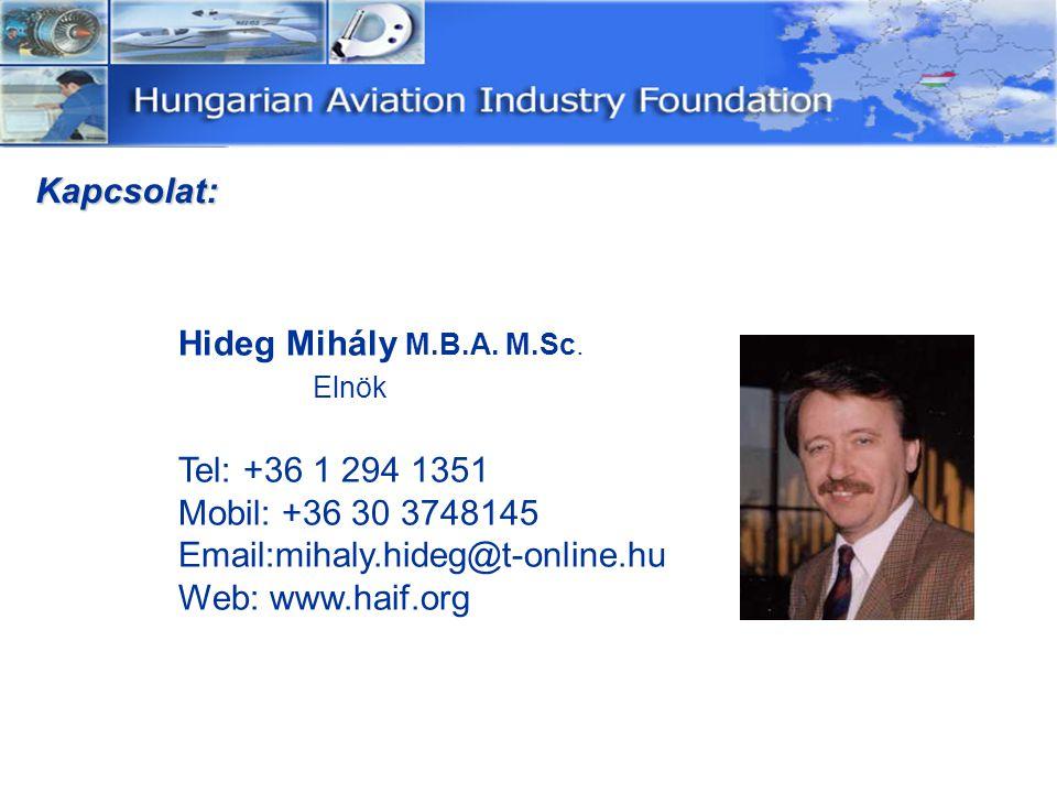Kapcsolat: Hideg Mihály M.B.A. M.Sc.