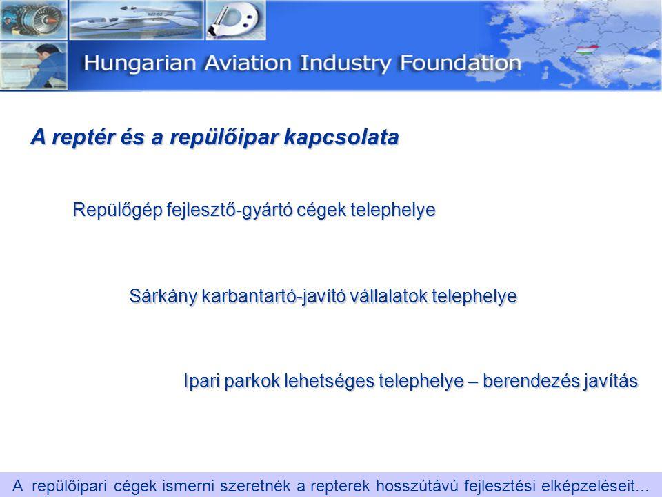 1.1.Küldetésünk : Támogatni, segíteni a magyar repülőipar folyamatos fejlődését és növekedését… 1.