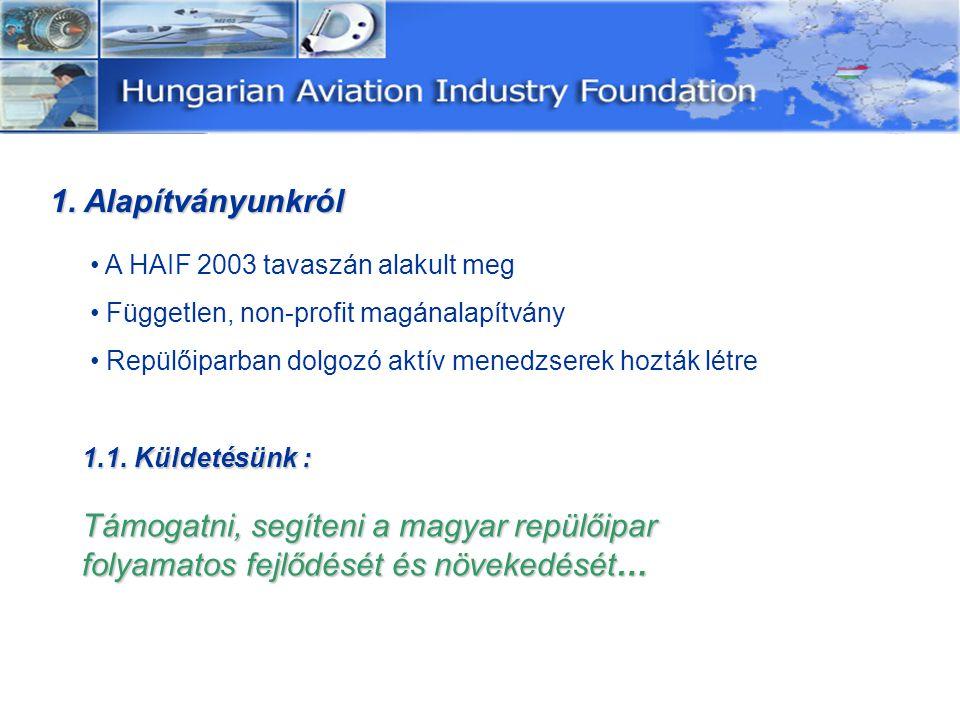 1.1. Küldetésünk : Támogatni, segíteni a magyar repülőipar folyamatos fejlődését és növekedését… 1.