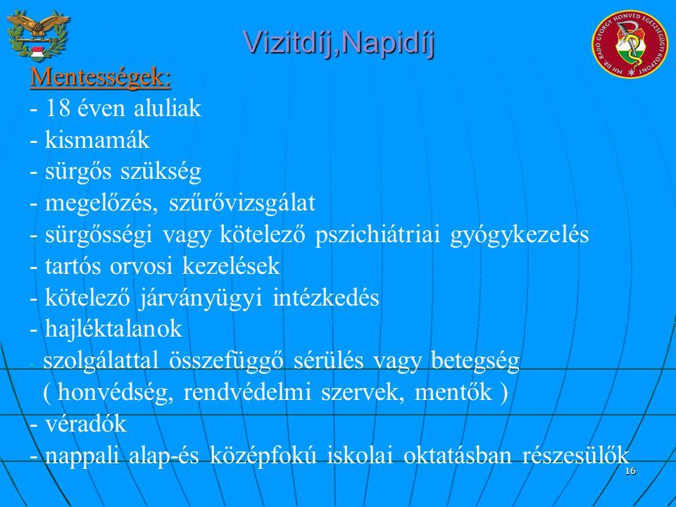 16 Vizitdíj,Napidíj Mentességek: - 18 éven aluliak - kismamák - sürgős szükség - megelőzés, szűrővizsgálat - sürgősségi vagy kötelező pszichiátriai gy