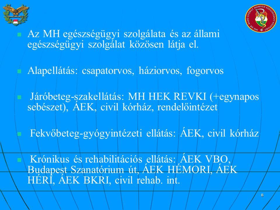 8 Az MH egészségügyi szolgálata és az állami egészségügyi szolgálat közösen látja el. Alapellátás: csapatorvos, háziorvos, fogorvos Járóbeteg-szakellá