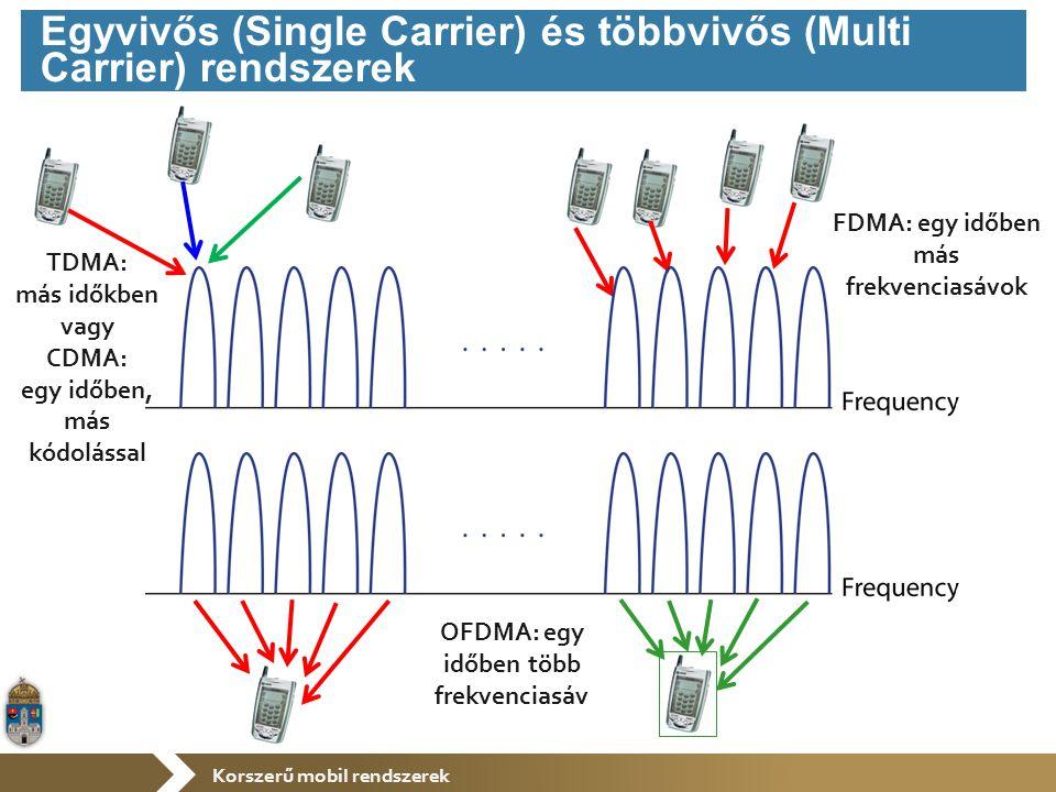 Korszerű mobil rendszerek TDMA: más időkben vagy CDMA: egy időben, más kódolással FDMA: egy időben más frekvenciasávok OFDMA: egy időben több frekvenciasáv Egyvivős (Single Carrier) és többvivős (Multi Carrier) rendszerek