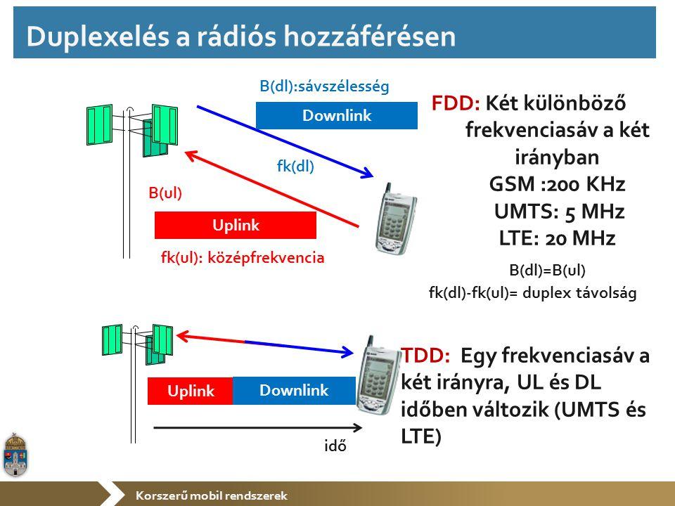 Korszerű mobil rendszerek Downlink Uplink FDD: Két különböző frekvenciasáv a két irányban GSM :200 KHz UMTS: 5 MHz LTE: 20 MHz TDD: Egy frekvenciasáv a két irányra, UL és DL időben változik (UMTS és LTE) B(dl):sávszélesség B(ul) B(dl)=B(ul) fk(dl) fk(ul): középfrekvencia fk(dl)-fk(ul)= duplex távolság Downlink Uplink idő Duplexelés a rádiós hozzáférésen