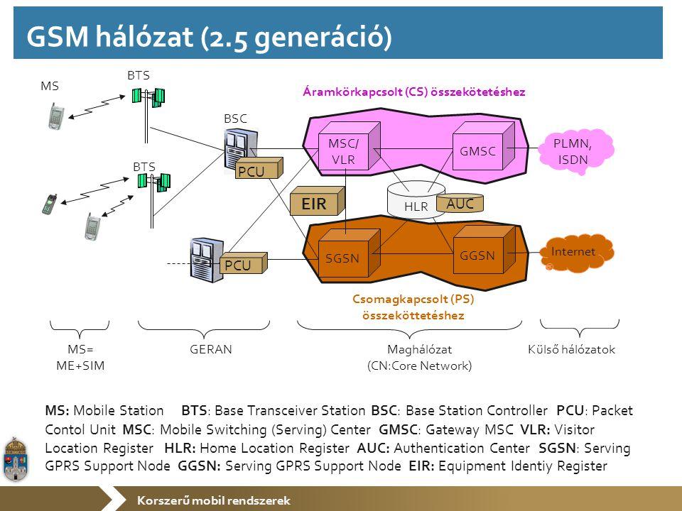 Korszerű mobil rendszerek MS BTS BSC MSC/ VLR SGSN BTS HLR GMSC Internet PLMN, ISDN GERAN Maghálózat (CN:Core Network) Külső hálózatok GGSN MS= ME+SIM Áramkörkapcsolt (CS) összekötetéshez Csomagkapcsolt (PS) összeköttetéshez MS: Mobile Station BTS: Base Transceiver Station BSC: Base Station Controller PCU: Packet Contol Unit MSC: Mobile Switching (Serving) Center GMSC: Gateway MSC VLR: Visitor Location Register HLR: Home Location Register AUC: Authentication Center SGSN: Serving GPRS Support Node GGSN: Serving GPRS Support Node EIR: Equipment Identiy Register AUC PCU EIR GSM hálózat (2.5 generáció)