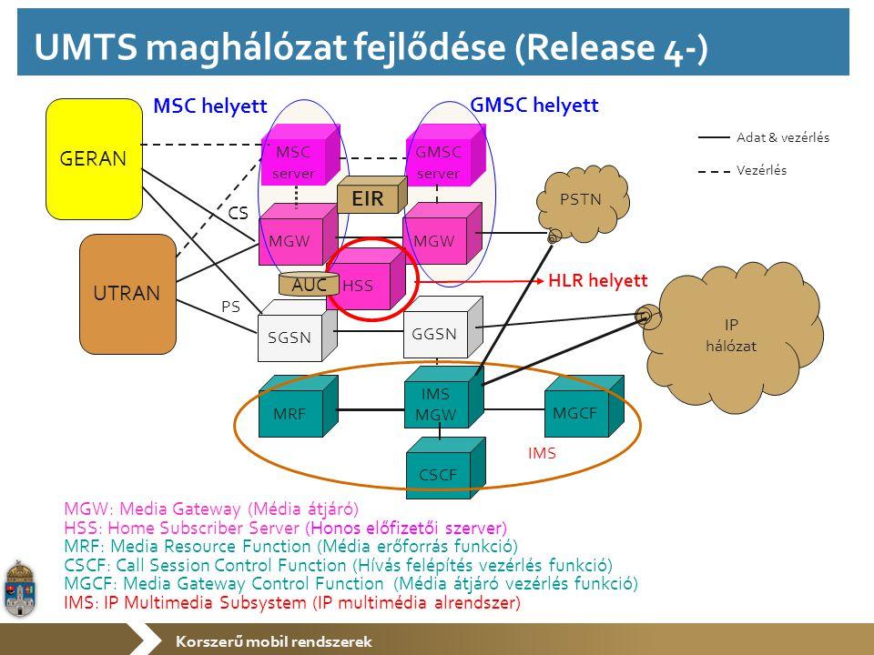 Korszerű mobil rendszerek MGW: Media Gateway (Média átjáró) HSS: Home Subscriber Server (Honos előfizetői szerver) MRF: Media Resource Function (Média erőforrás funkció) CSCF: Call Session Control Function (Hívás felépítés vezérlés funkció) MGCF: Media Gateway Control Function (Média átjáró vezérlés funkció) IMS: IP Multimedia Subsystem (IP multimédia alrendszer) MGW SGSN MGW GGSN UTRAN MSC server GMSC server PS HSS PSTN IP hálózat MRF CSCF MGCF IMS Adat & vezérlés Vezérlés MSC helyett GMSC helyett HLR helyett AUC GERAN EIR IMS MGW CSCS UMTS maghálózat fejlődése (Release 4-)