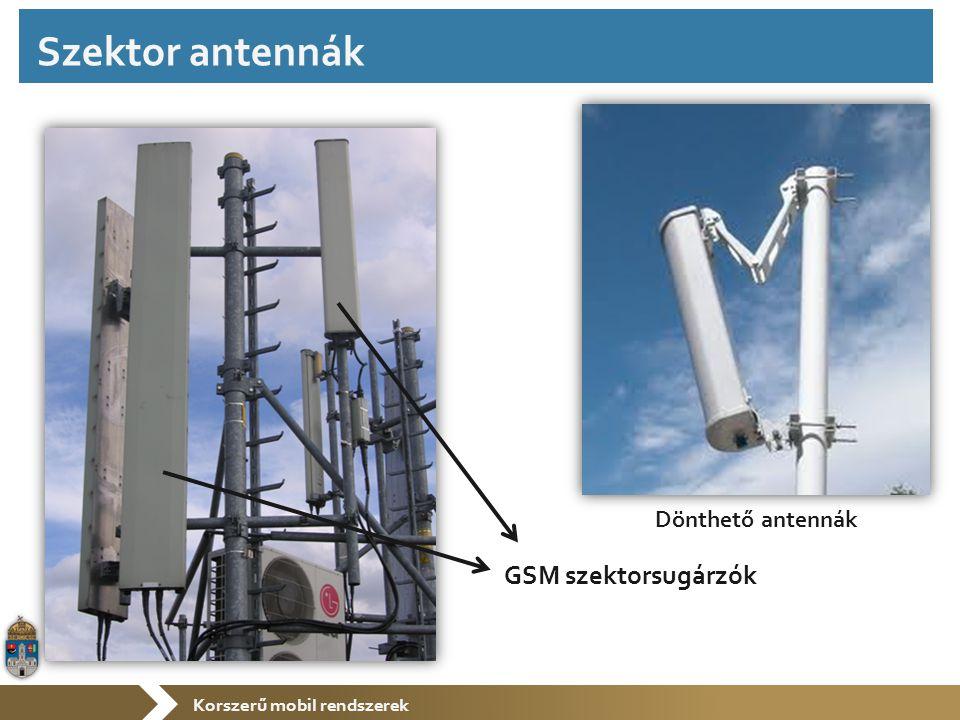 Korszerű mobil rendszerek GSM szektorsugárzók Dönthető antennák Szektor antennák