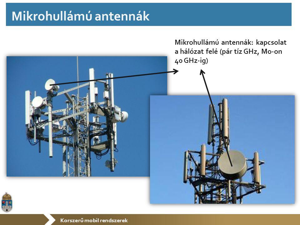 Korszerű mobil rendszerek Mikrohullámú antennák: kapcsolat a hálózat felé (pár tíz GHz, Mo-on 40 GHz-ig) Mikrohullámú antennák