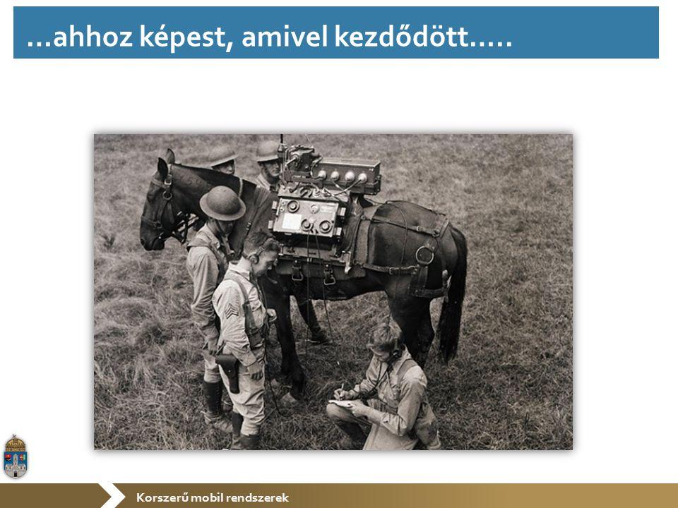 Korszerű mobil rendszerek …ahhoz képest, amivel kezdődött…..