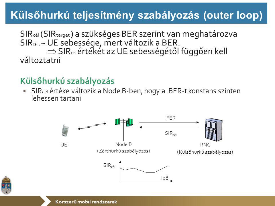 Korszerű mobil rendszerek SIR cél (SIR target ) a szükséges BER szerint van meghatározva SIR cél.~ UE sebessége, mert változik a BER.  SIR cél értéké