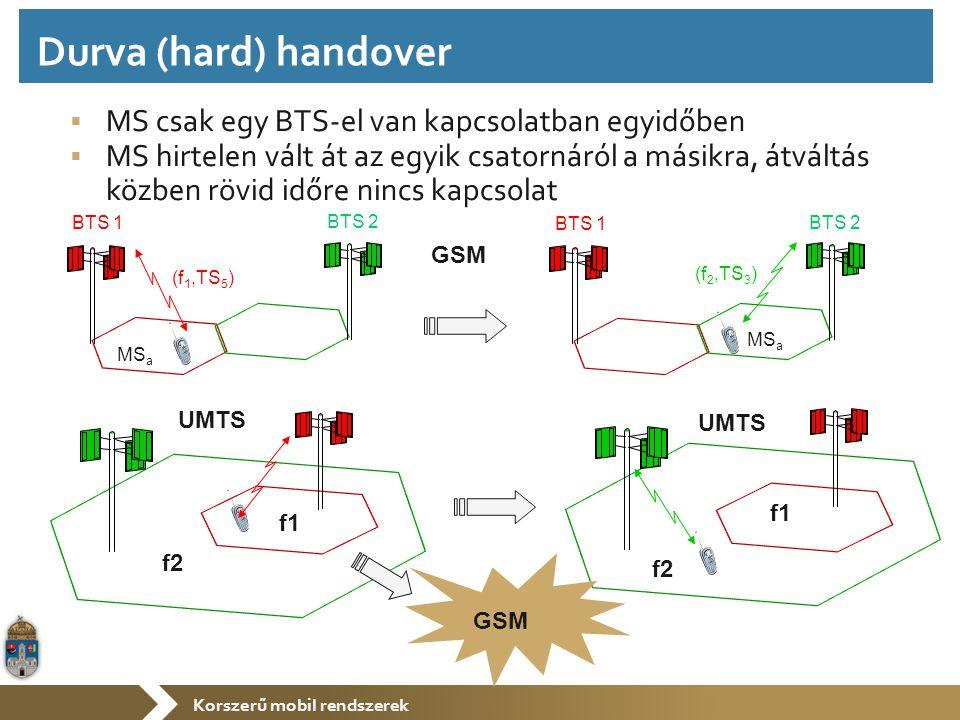 Korszerű mobil rendszerek  MS csak egy BTS-el van kapcsolatban egyidőben  MS hirtelen vált át az egyik csatornáról a másikra, átváltás közben rövid időre nincs kapcsolat BTS 1 (f 1,TS 5 ) BTS 2 BTS 1 (f 2,TS 3 ) BTS 2 MS a GSM UMTS f2 f1 f2 UMTS GSM Durva (hard) handover