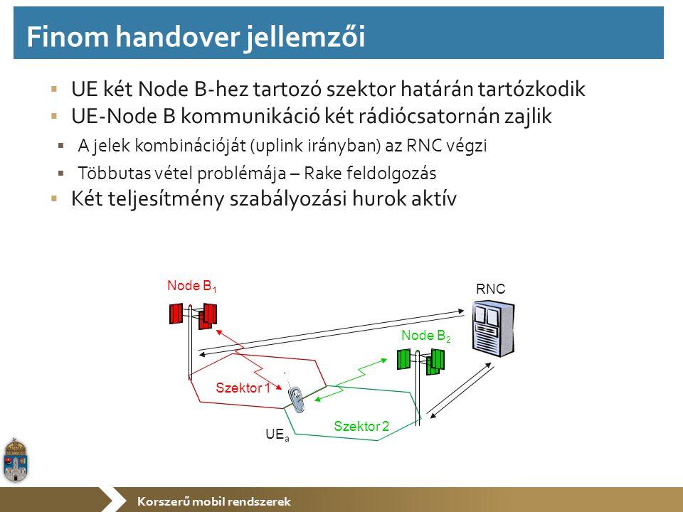 Korszerű mobil rendszerek  UE két Node B-hez tartozó szektor határán tartózkodik  UE-Node B kommunikáció két rádiócsatornán zajlik  A jelek kombinációját (uplink irányban) az RNC végzi  Többutas vétel problémája – Rake feldolgozás  Két teljesítmény szabályozási hurok aktív Szektor 1 Szektor 2 RNC Node B 1 UE a Node B 2 Finom handover jellemzői