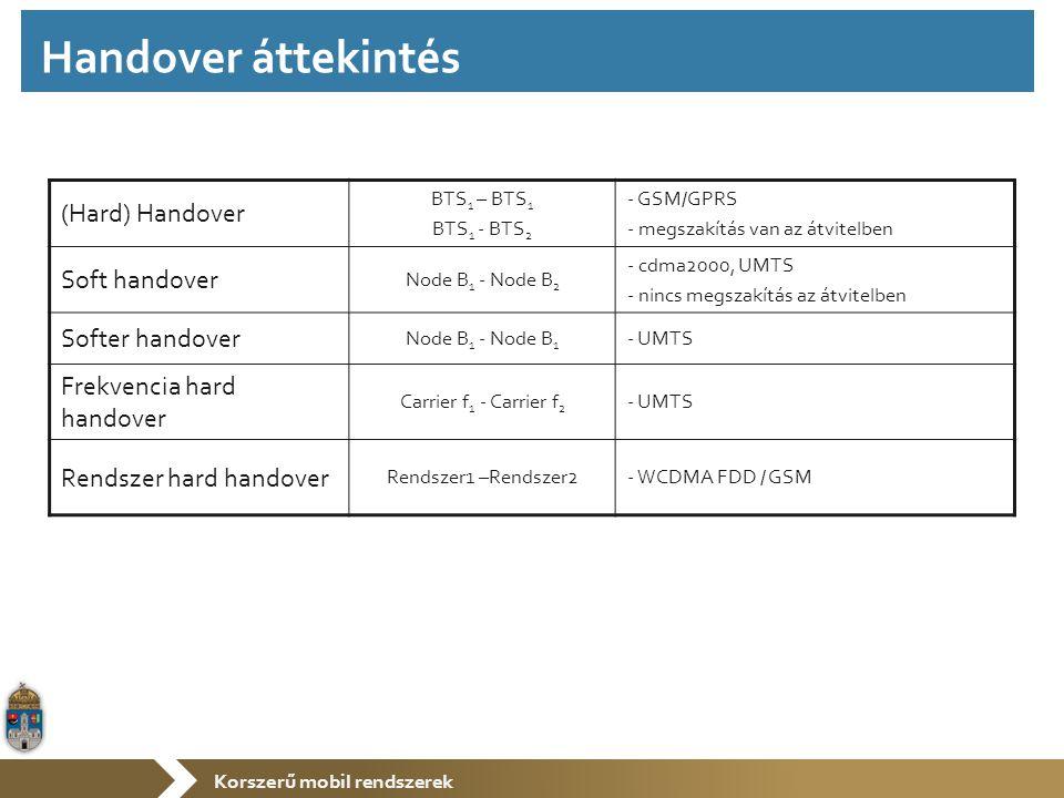 Korszerű mobil rendszerek (Hard) Handover BTS 1 – BTS 1 BTS 1 - BTS 2 - GSM/GPRS - megszakítás van az átvitelben Soft handover Node B 1 - Node B 2 - cdma2000, UMTS - nincs megszakítás az átvitelben Softer handover Node B 1 - Node B 1 - UMTS Frekvencia hard handover Carrier f 1 - Carrier f 2 - UMTS Rendszer hard handover Rendszer1 –Rendszer2- WCDMA FDD / GSM Handover áttekintés