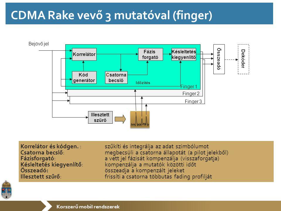 Korszerű mobil rendszerek Finger 3 Korrelátor és kódgen. : szűkíti és integrálja az adat szimbólumot Csatorna becslő: megbecsüli a csatorna állapotát