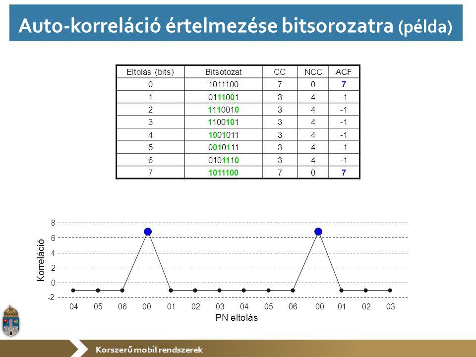 Korszerű mobil rendszerek -2 0 2 4 6 8 Eltolás (bits)BitsotozatCCNCCACF 01011100707 1011100134 2111001034 3110010134 4100101134 5001011134 6010111034 71011100707 Korreláció PN eltolás 04 05 06 00 01 02 03 Auto-korreláció értelmezése bitsorozatra (példa)
