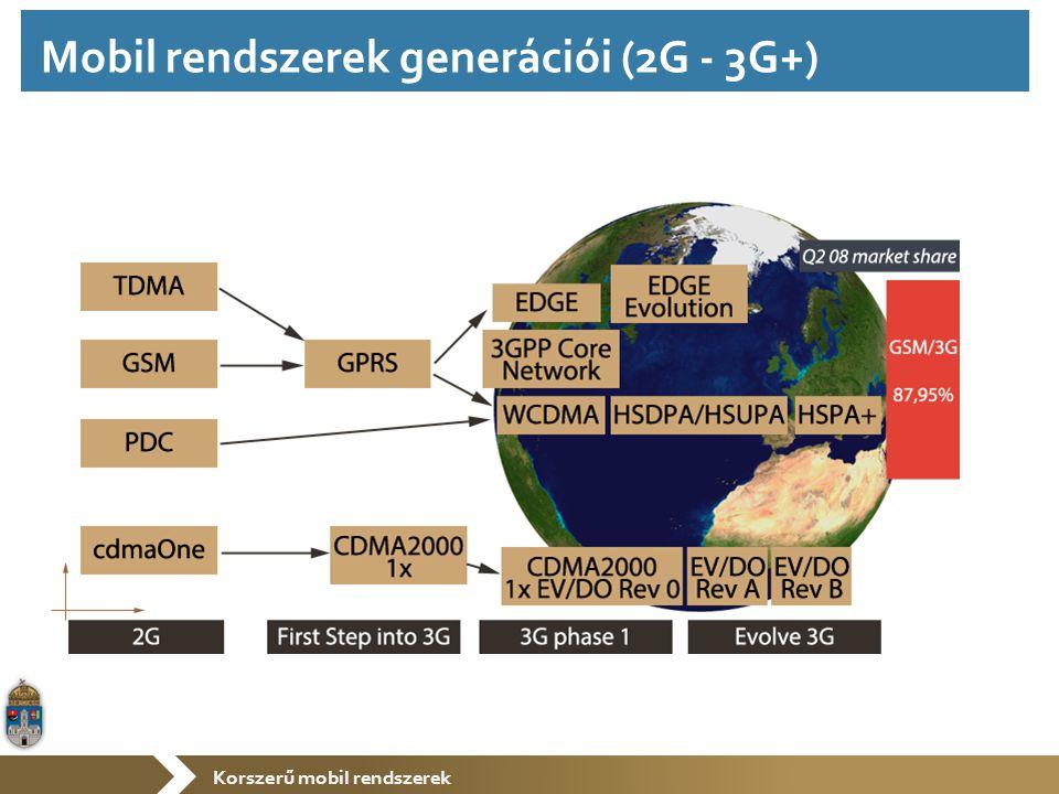 Korszerű mobil rendszerek Mobil rendszerek generációi (2G - 3G+)