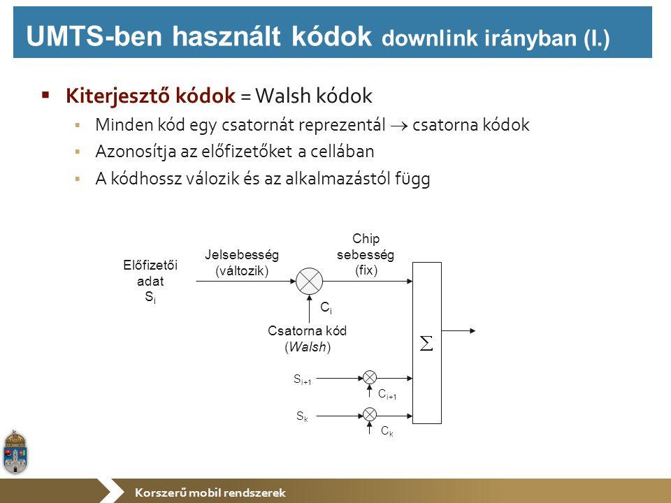 Korszerű mobil rendszerek Előfizetői adat S i Csatorna kód (Walsh) Jelsebesség (változik) Chip sebesség (fix)  Kiterjesztő kódok = Walsh kódok  Mind