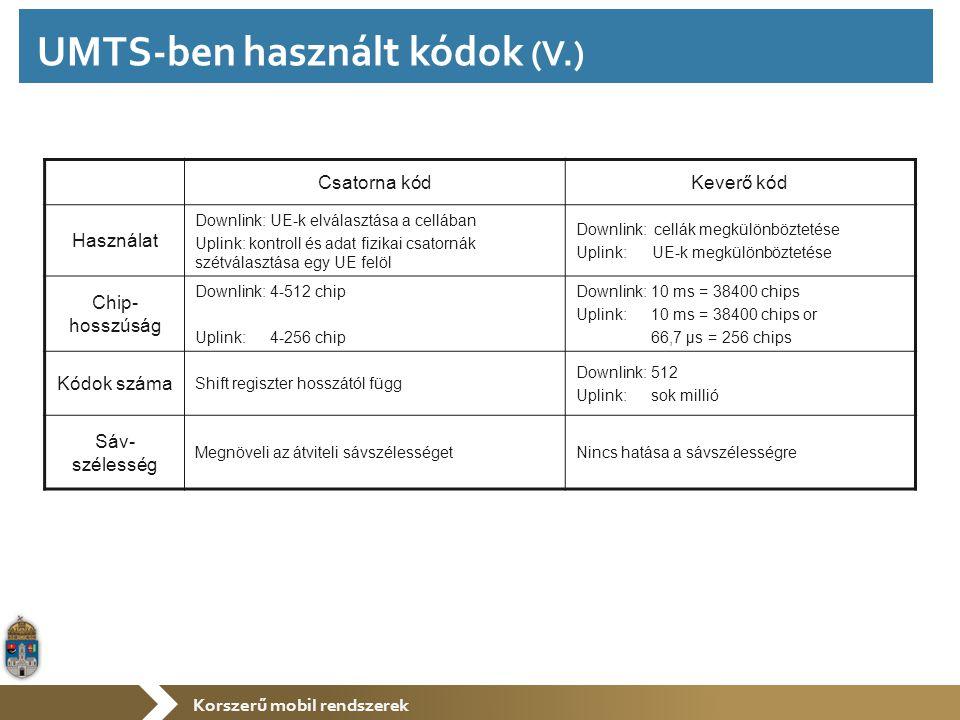 Korszerű mobil rendszerek Csatorna kódKeverő kód Használat Downlink: UE-k elválasztása a cellában Uplink: kontroll és adat fizikai csatornák szétválas