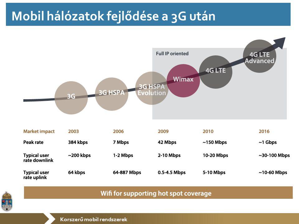 Korszerű mobil rendszerek  Frekvencia ugrálás (Frequency Hopping)  GSM (lassú), Bluetooth (gyors)  Direkt szekvenciás kiterjesztés (Direct Sequence)  - Egyszerű implementáció → elterjedt használat (nem szükséges nagysebességű frekvencia szintézer)  - A rendelkezésre álló frekvenciasávot folyamatosan kihasználja  - cdma2000, WCDMA  Időugrálás (Time Hopping)  Katonai alkalmazások  Többvivős CDMA (Multi Carrier CDMA) Kiterjesztett spektrumú technikák