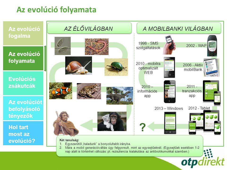 Az evolúció fogalma Az evolúció folyamata Evolúciós zsákutcák Az evolúciót befolyásoló tényezők Hol tart most az evolúció? Az evolúció folyamata AZ ÉL