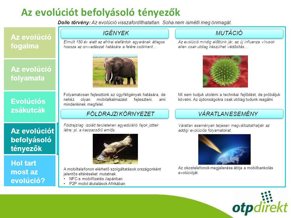 Az evolúció fogalma Az evolúció folyamata Evolúciós zsákutcák Az evolúciót befolyásoló tényezők Hol tart most az evolúció? Az evolúciót befolyásoló té