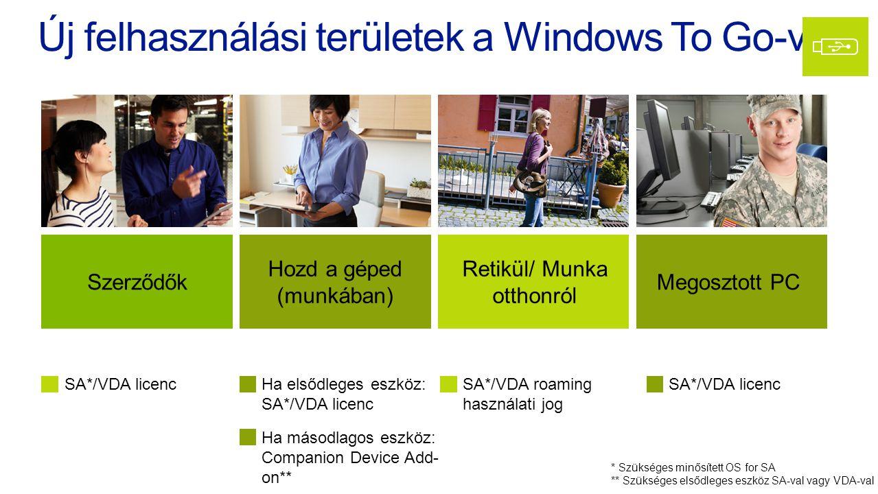 Új felhasználási területek a Windows To Go-val Megosztott PCSzerződők Retikül/ Munka otthonról Hozd a géped (munkában) SA*/VDA licencHa elsődleges eszköz: SA*/VDA licenc SA*/VDA roaming használati jog SA*/VDA licenc Licensing Ha másodlagos eszköz: Companion Device Add- on** * Szükséges minősített OS for SA ** Szükséges elsődleges eszköz SA-val vagy VDA-val