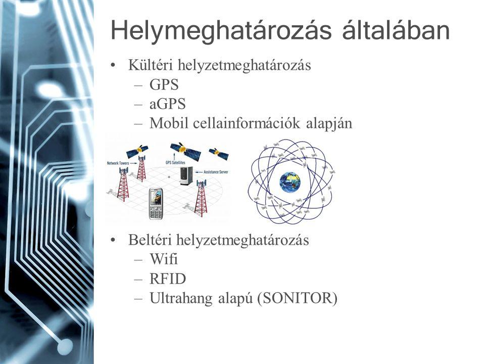 Helymeghatározás általában Kültéri helyzetmeghatározás –GPS –aGPS –Mobil cellainformációk alapján Beltéri helyzetmeghatározás –Wifi –RFID –Ultrahang a