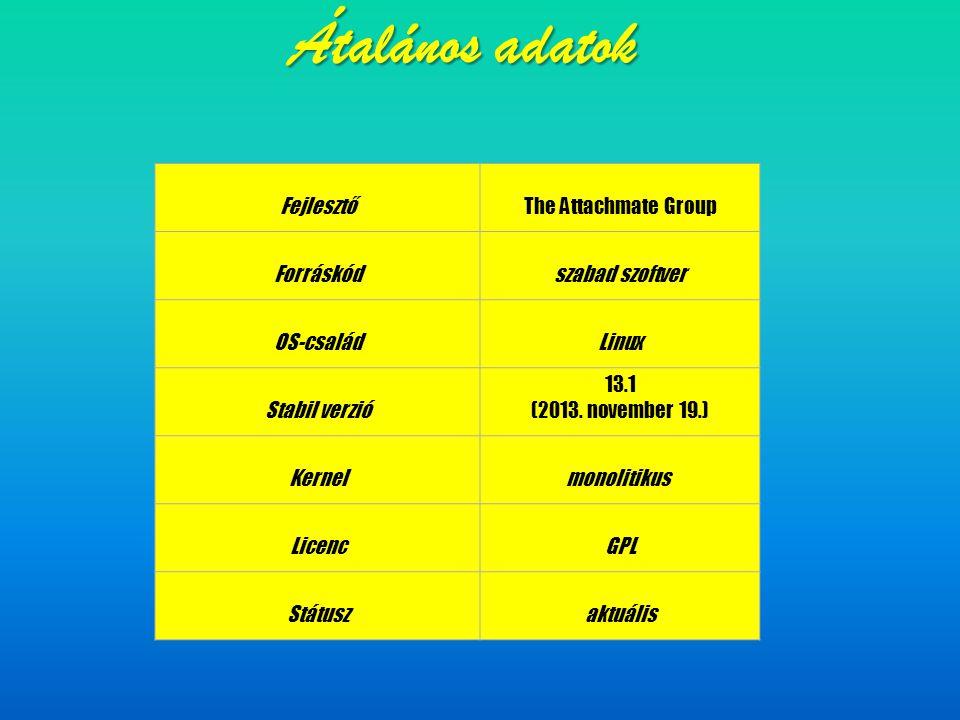 FejlesztőThe Attachmate Group Forráskódszabad szoftver OS-családLinux Stabil verzió 13.1 (2013. november 19.) Kernelmonolitikus LicencGPL Státuszaktuá