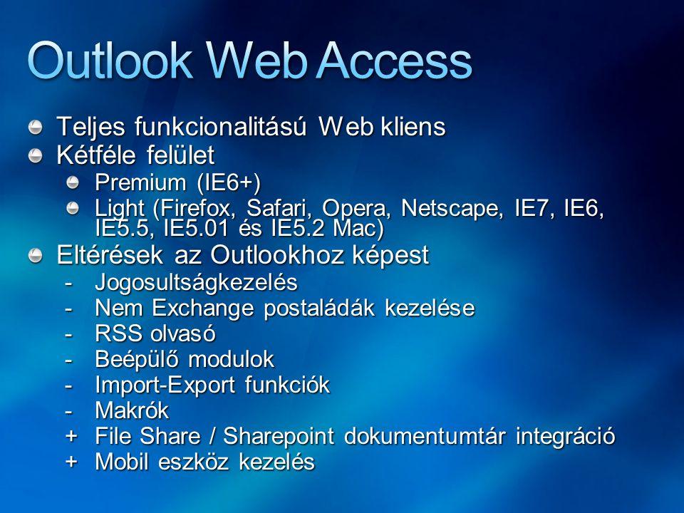 IMAP/SMTP Symbian OS Nokia Mail for Exchange DataVizSyncMLBlackBerry