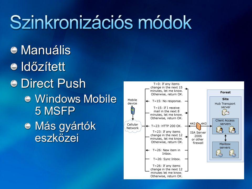 ManuálisIdőzített Direct Push Windows Mobile 5 MSFP Más gyártók eszközei
