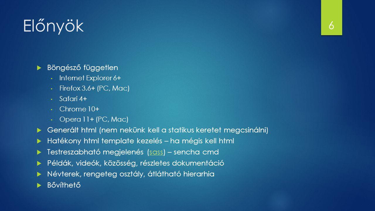 Előnyök  Böngésző független Internet Explorer 6+ Firefox 3.6+ (PC, Mac) Safari 4+ Chrome 10+ Opera 11+ (PC, Mac)  Generált html (nem nekünk kell a s