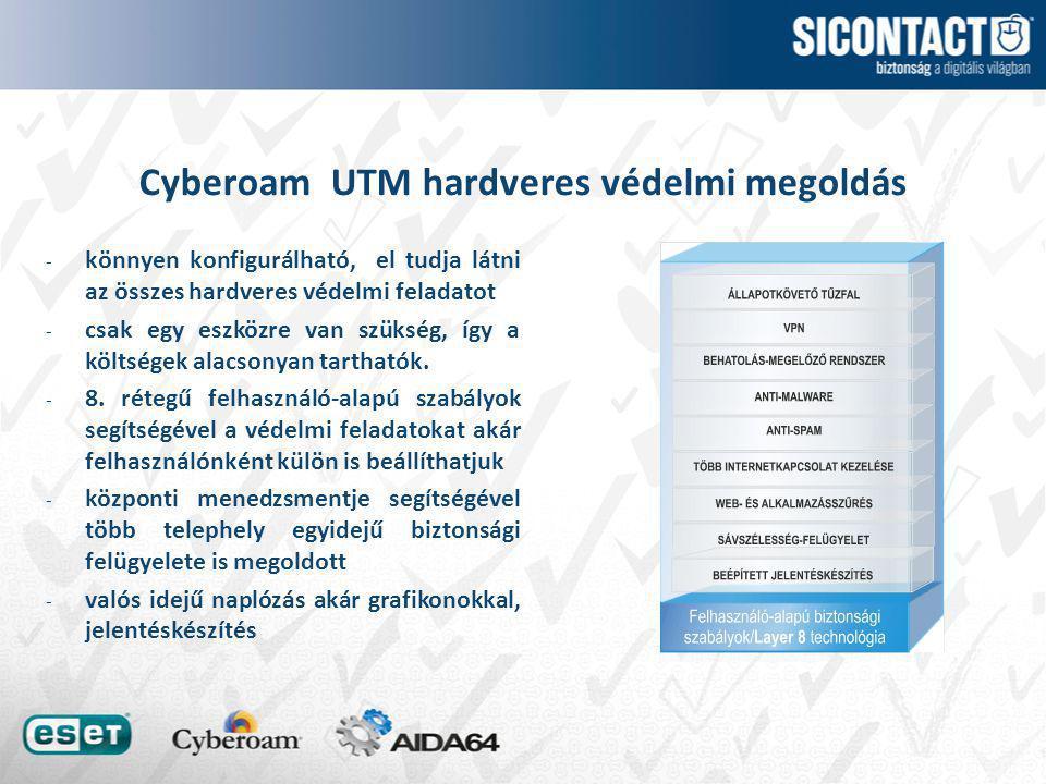 Cyberoam UTM hardveres védelmi megoldás - könnyen konfigurálható, el tudja látni az összes hardveres védelmi feladatot - csak egy eszközre van szükség, így a költségek alacsonyan tarthatók.
