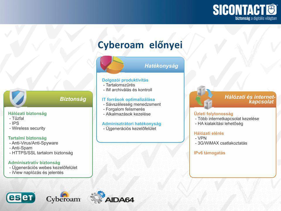 Cyberoam előnyei