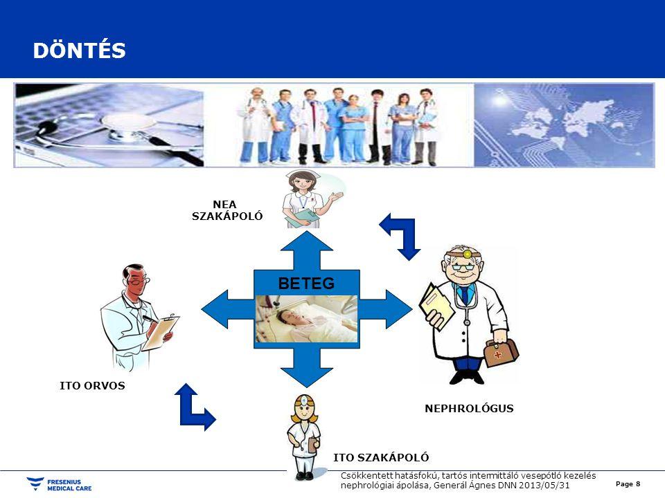 DÖNTÉS Page 8 BETEG NEPHROLÓGUS NEA SZAKÁPOLÓ ITO ORVOS ITO SZAKÁPOLÓ Csökkentett hatásfokú, tartós intermittáló vesepótló kezelés nephrológiai ápolás