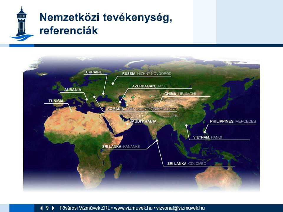 9 Nemzetközi tevékenység, referenciák