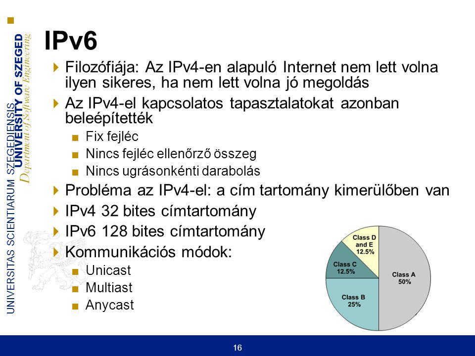 UNIVERSITY OF SZEGED D epartment of Software Engineering UNIVERSITAS SCIENTIARUM SZEGEDIENSIS 16 IPv6  Filozófiája: Az IPv4-en alapuló Internet nem l