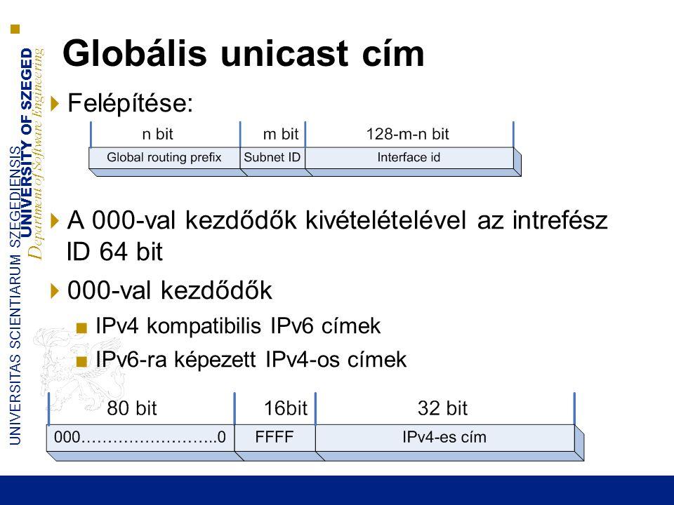 UNIVERSITY OF SZEGED D epartment of Software Engineering UNIVERSITAS SCIENTIARUM SZEGEDIENSIS 22 Globális unicast cím  Felépítése:  A 000-val kezdőd