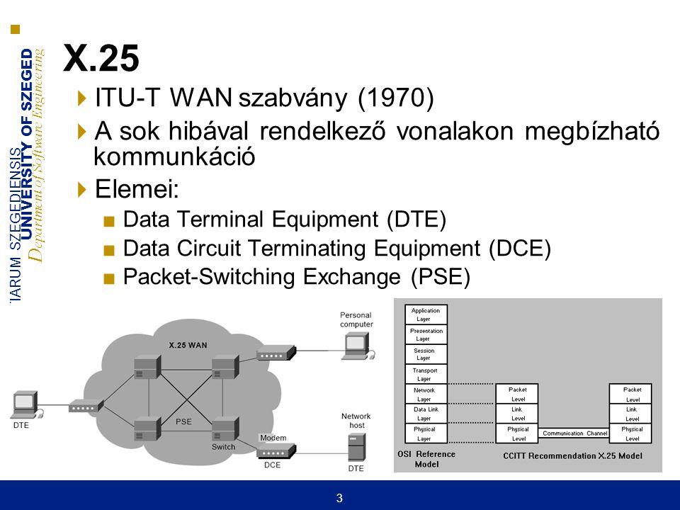 UNIVERSITY OF SZEGED D epartment of Software Engineering UNIVERSITAS SCIENTIARUM SZEGEDIENSIS 3 X.25  ITU-T WAN szabvány (1970)  A sok hibával rende
