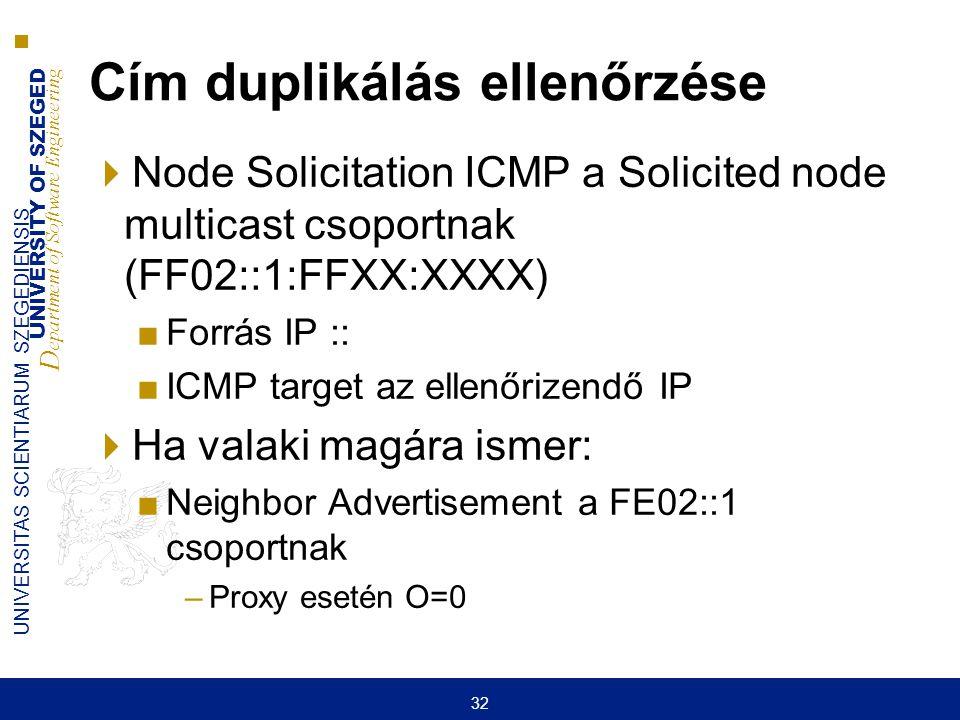 UNIVERSITY OF SZEGED D epartment of Software Engineering UNIVERSITAS SCIENTIARUM SZEGEDIENSIS 32 Cím duplikálás ellenőrzése  Node Solicitation ICMP a