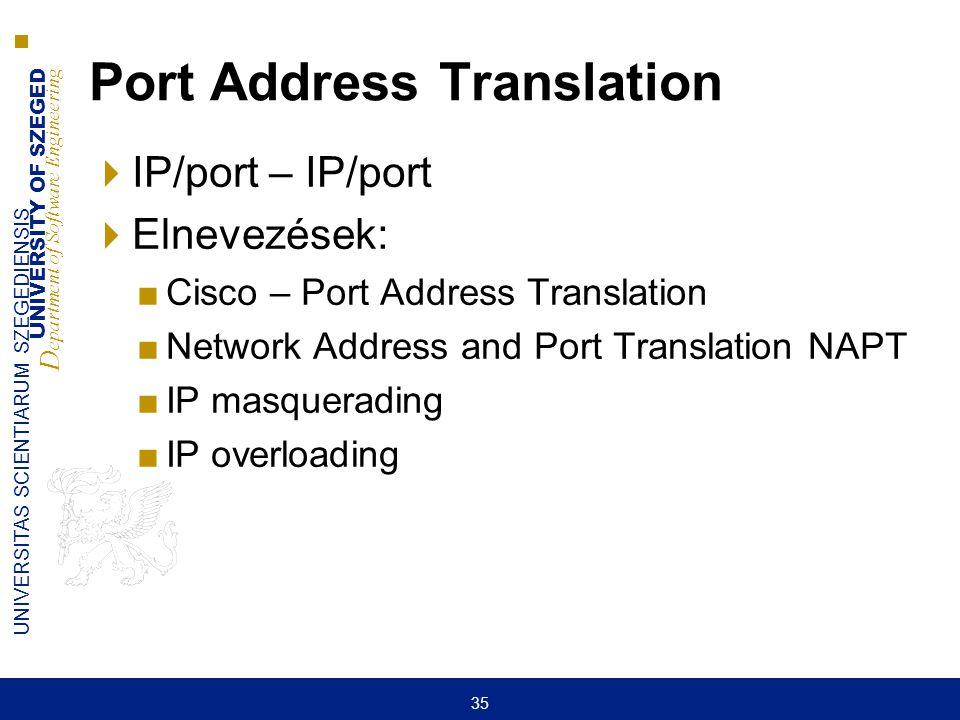 UNIVERSITY OF SZEGED D epartment of Software Engineering UNIVERSITAS SCIENTIARUM SZEGEDIENSIS 35 Port Address Translation  IP/port – IP/port  Elneve