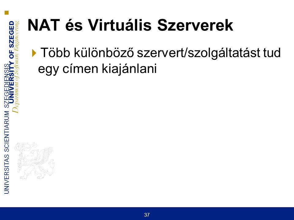 UNIVERSITY OF SZEGED D epartment of Software Engineering UNIVERSITAS SCIENTIARUM SZEGEDIENSIS 37 NAT és Virtuális Szerverek  Több különböző szervert/