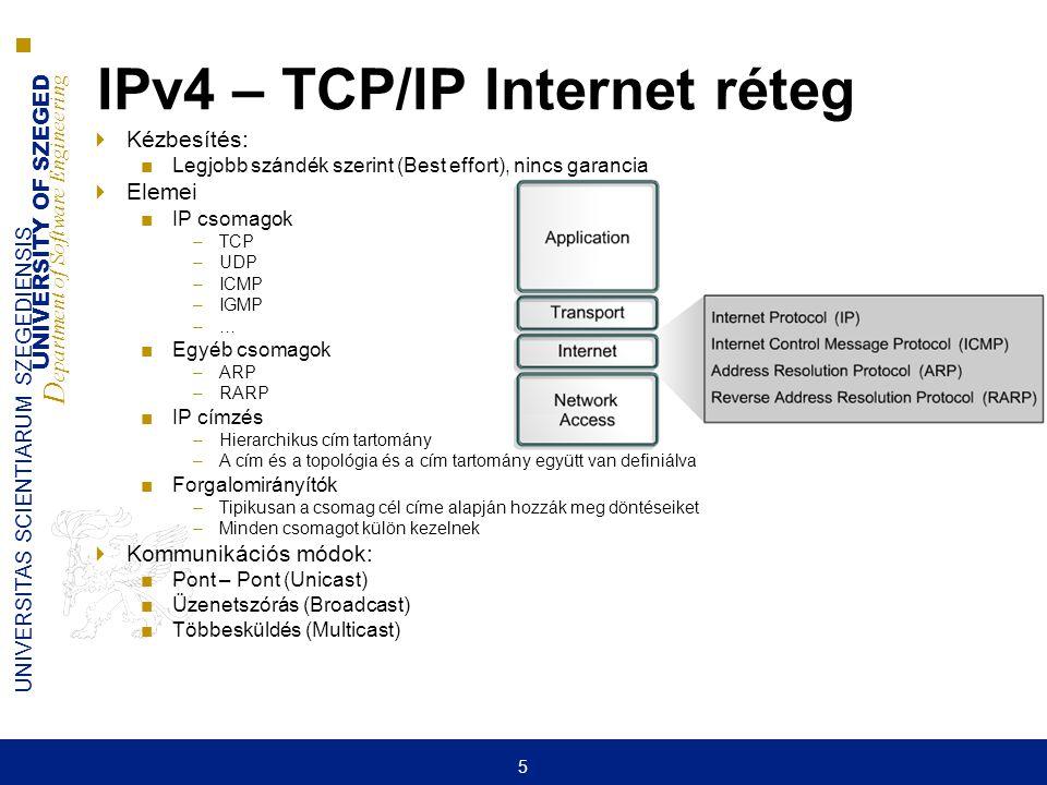 UNIVERSITY OF SZEGED D epartment of Software Engineering UNIVERSITAS SCIENTIARUM SZEGEDIENSIS 5 IPv4 – TCP/IP Internet réteg  Kézbesítés: ■Legjobb sz