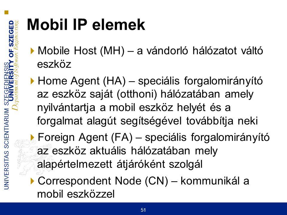 UNIVERSITY OF SZEGED D epartment of Software Engineering UNIVERSITAS SCIENTIARUM SZEGEDIENSIS 51 Mobil IP elemek  Mobile Host (MH) – a vándorló hálóz