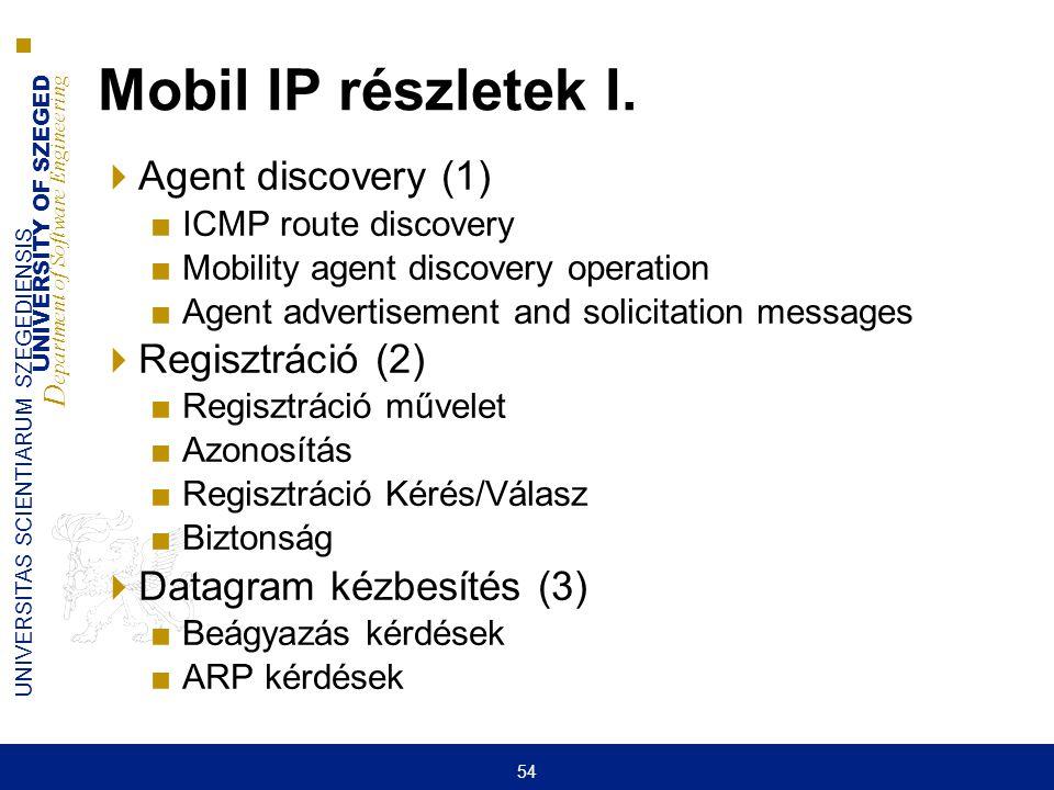 UNIVERSITY OF SZEGED D epartment of Software Engineering UNIVERSITAS SCIENTIARUM SZEGEDIENSIS 54 Mobil IP részletek I.  Agent discovery (1) ■ICMP rou