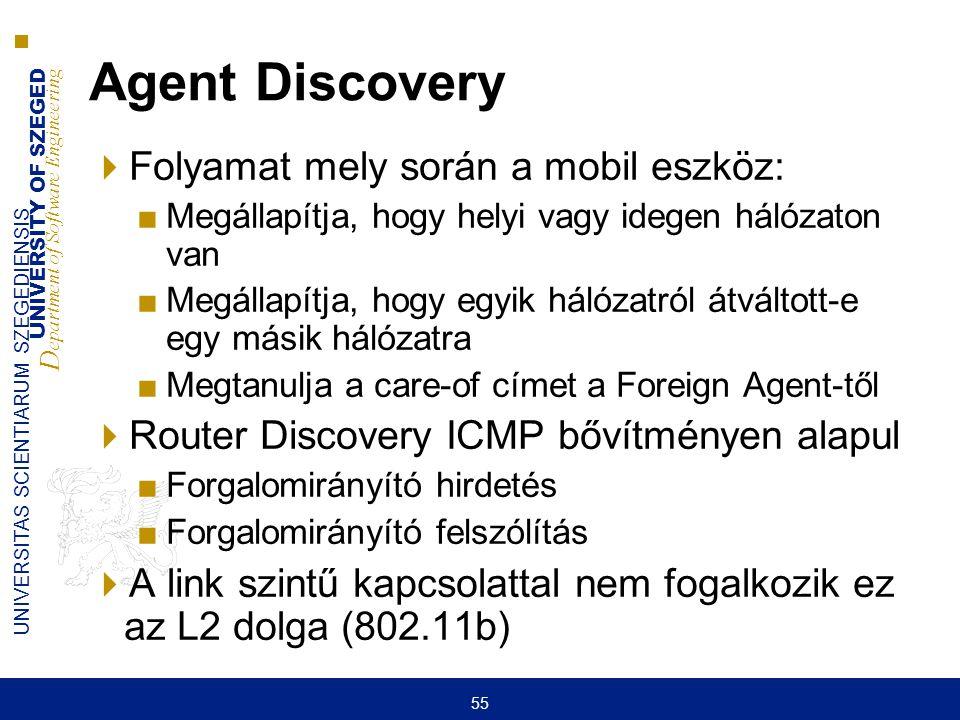 UNIVERSITY OF SZEGED D epartment of Software Engineering UNIVERSITAS SCIENTIARUM SZEGEDIENSIS 55 Agent Discovery  Folyamat mely során a mobil eszköz: